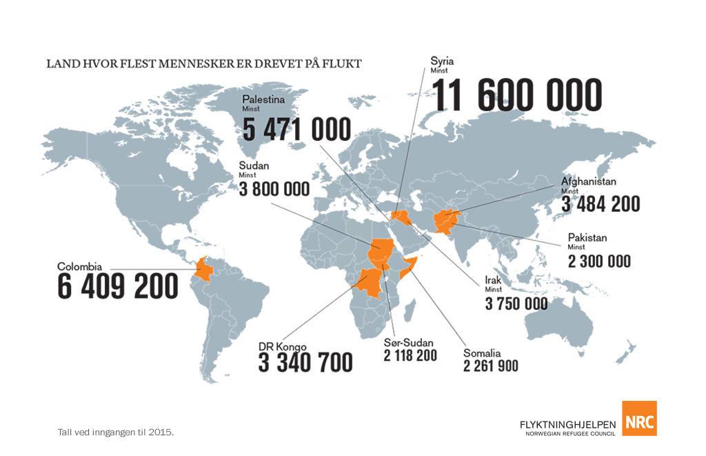 hvor mange mennesker er på flukt i verden